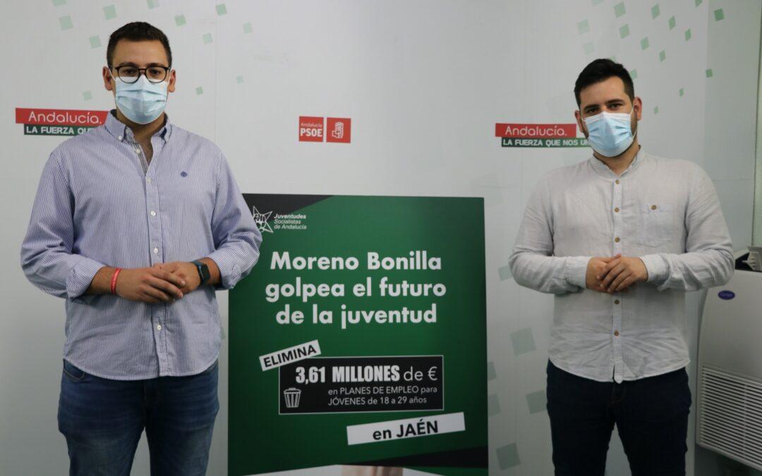 La Junta recorta 3,6 millones de euros en el plan de empleo joven de la provincia de Jaén